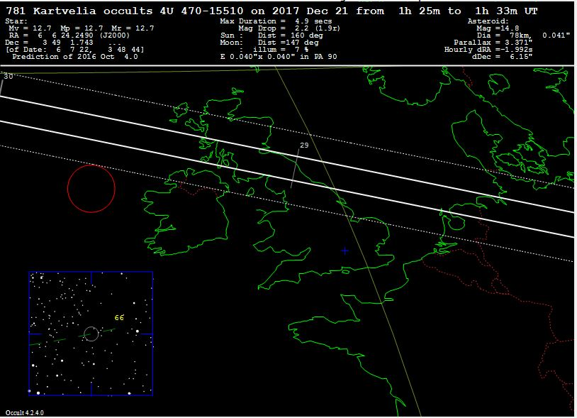 UK Asteroid Occultation predictions, 2017  Using Occult4 and Gaia 14
